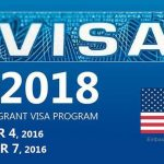 United States 2018 DV Lottery Registration opend