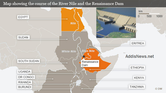 Nile Dam and basin countries