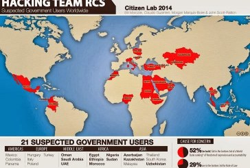 Hacking Team hacked ! Ethiopian Gov't Listed as a Buyer of Spying Software