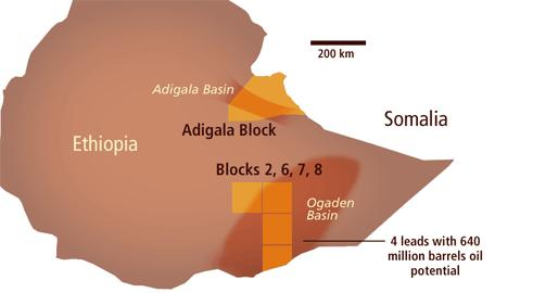 Ogaden Basin – Source of Peril or Prosperity for the Somali