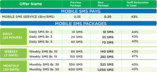 ethiotelecom-Tariff-Reduction-on-MOBILE-SMS-SERVICE-43-OFF