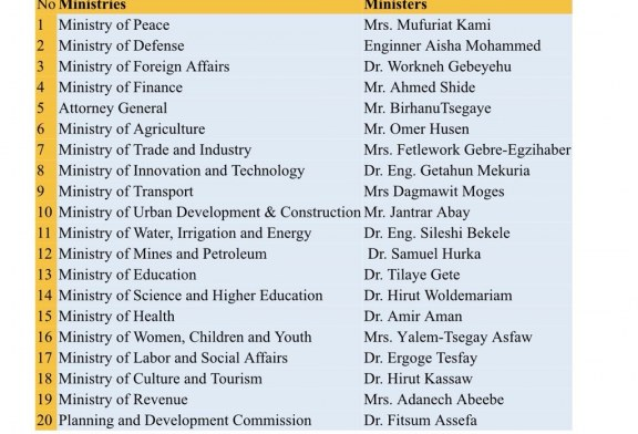 Ethiopia : PM Abiy Ahmed Shuffled Cabinet. Appointed First Female Defence Minister